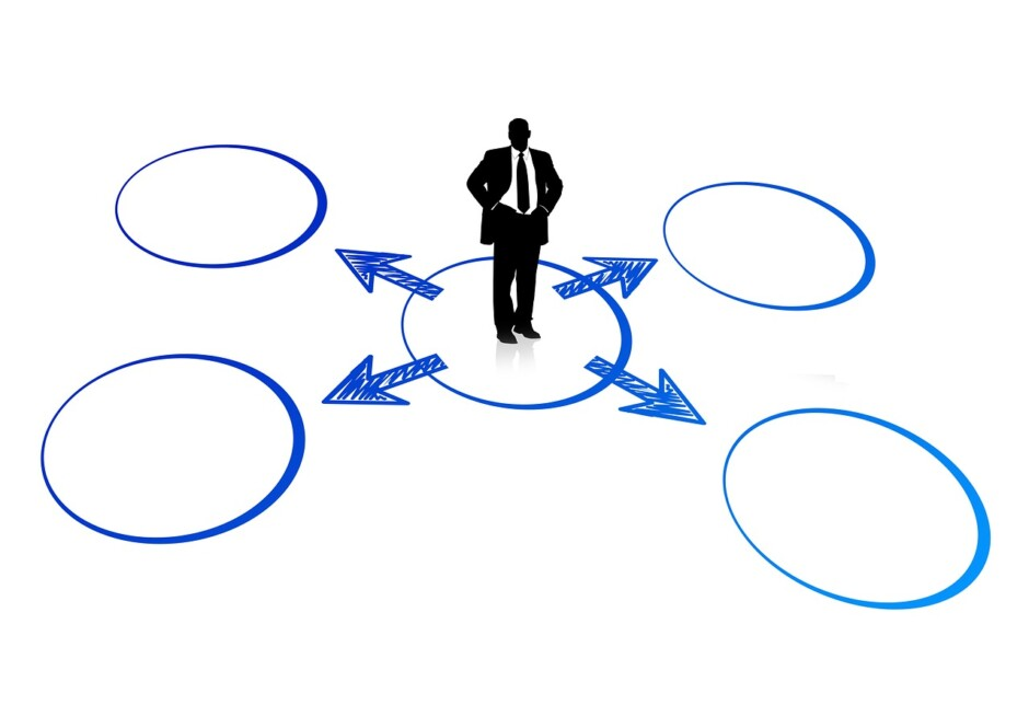 Netværksgrupper